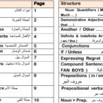 100 جملة مترجمة انجليزية مترجمة الى العربية PDF