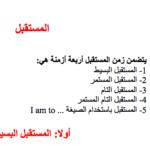 أزمنة المستقبل في اللغة الانجليزية PDF